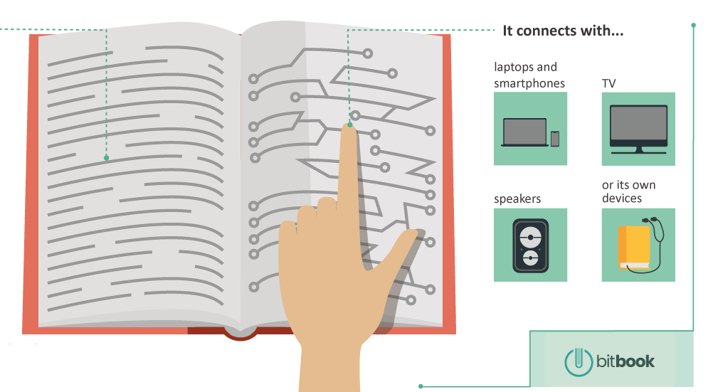 A new paper-digital book hybrid is the winner of our Open Call